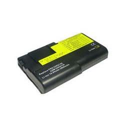 Аккумулятор для ноутбука IBM 02K6778
