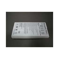 Аккумулятор для ноутбука LENOVO L320