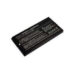 Аккумулятор для ноутбука SONY SGPT213JP/H